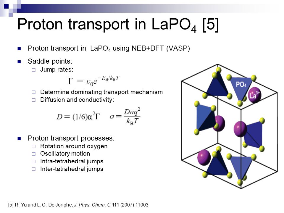 Proton transport in LaPO4 [5]